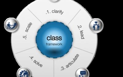 5 Steps to successful Demand Response – The CLASS framework