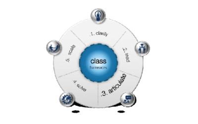 ARTICULATE: step III of the CLASS demand response framework.