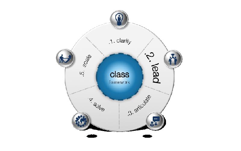 LEAD. STEP II OF THE DEMAND RESPONSE CLASS FRAMEWORK