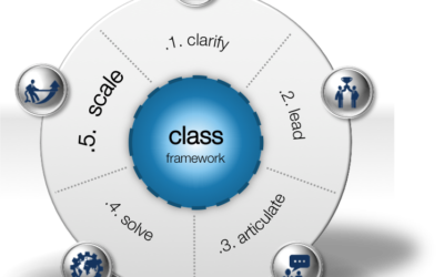 SCALE: The final stage of the CLASS framework for demand response.